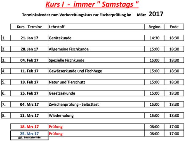 sportfischer_2017_kurs1